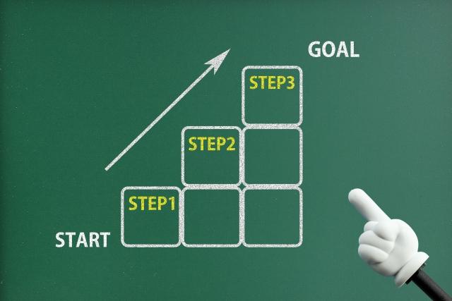 目標を立てることの大切